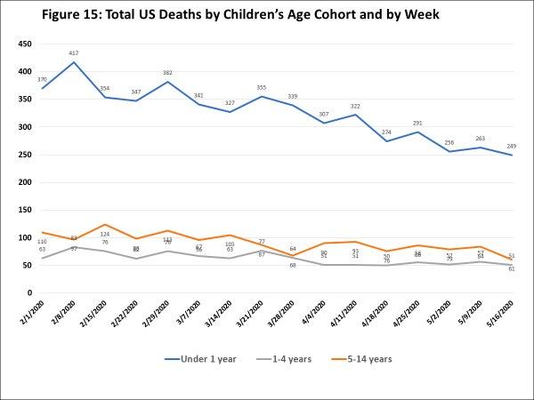 diminuiscono le vaccinazioni e calano i casi di SIDS negli USA